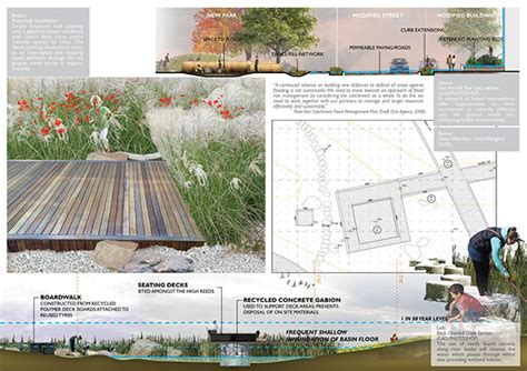 portfolio landscape layout landscape architecture portfolio sles on behance