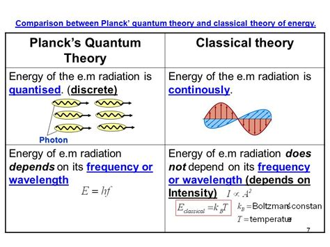 quantum theory of light unit 24 quantization of light ppt video online download