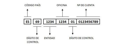 codigo de banco qu 233 es y c 243 mo encontrar el c 243 digo bic de un banco