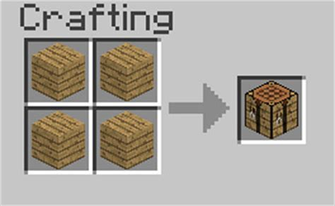 how to make a crafting bench in minecraft getting started with minecraft pcworld