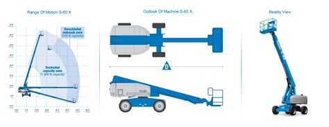 genie aerial lift inspection form