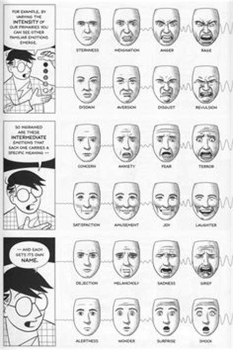 Blend Shape Based Facial Animation Demo