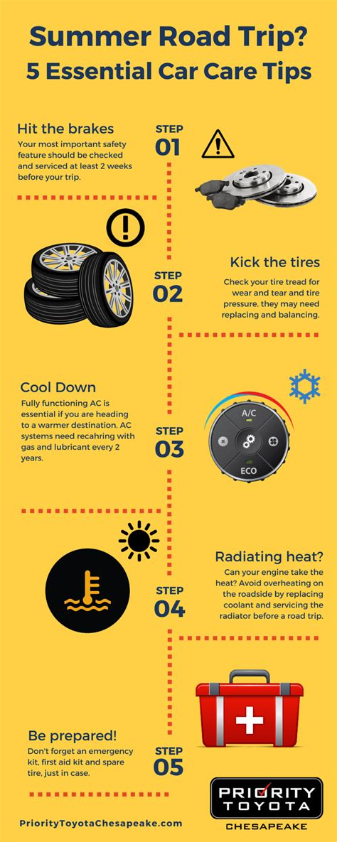 Summer Care 6 Useful Strategies by Toyota Center Autos Post