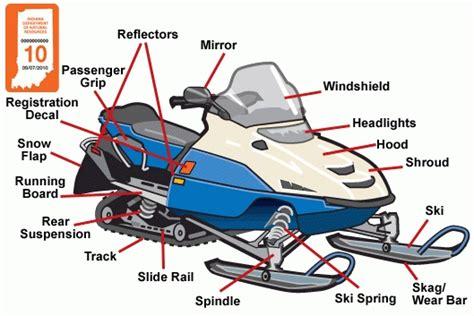ski doo snowmobile parts diagram ski doo snowmobile parts diagram automotive parts