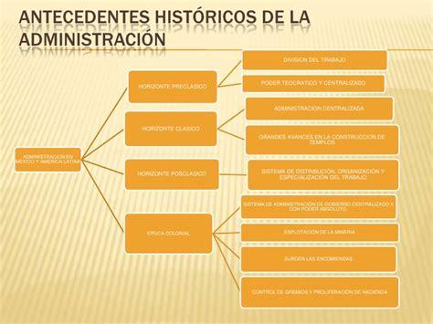 Imagenes Antecedentes Historicos Administracion | antecedentes historicos de la administracion
