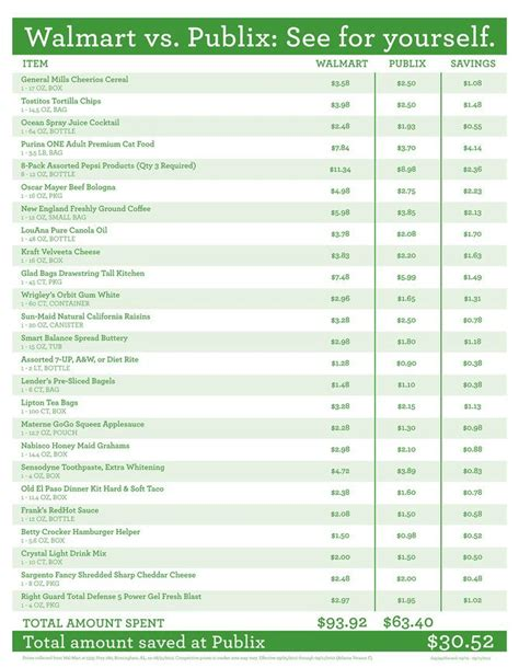 repofinder the free list of bank credit union repo sales publix customer service staff resume