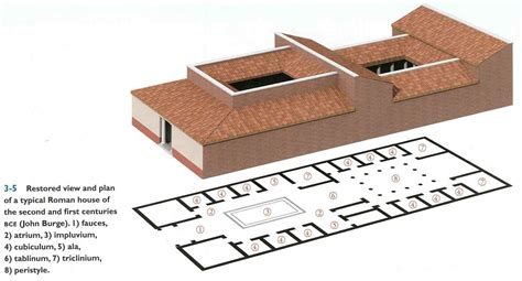Small House Floor Plans Free by Ancient Cities At University Of North Carolina Chapel