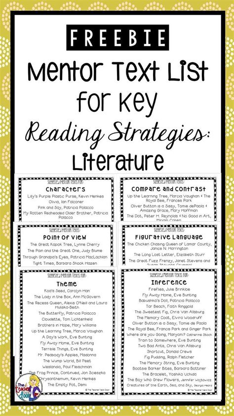 biography mentor text 17 best motivation images on pinterest definitions
