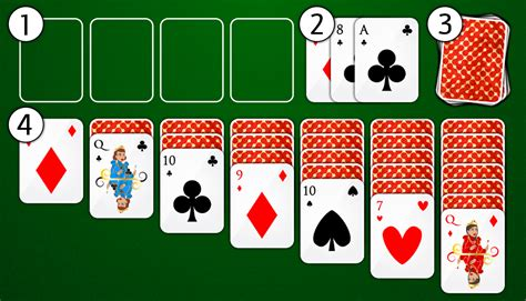 how to play solitaire a beginnerã s guide to learning solitaire including solitaire nestor pounce pyramid russian bank golf and yukon books how to play klondike solitaire frvr
