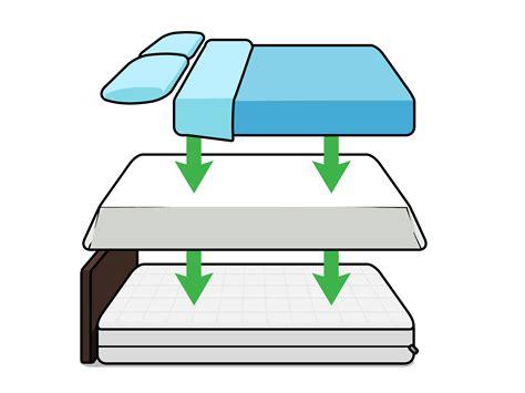 come pulire un materasso come pulire un materasso 14 passaggi illustrato