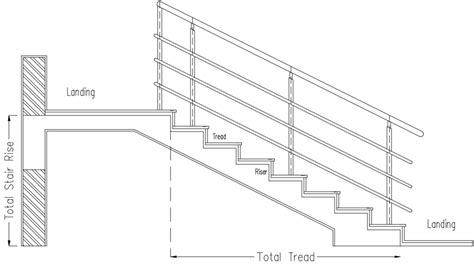 section drawing of staircase how to calculate number of rise and treads of staircase