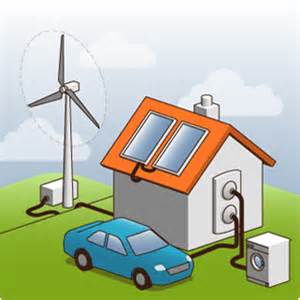 Electric Vehicle Electricity Grid Smart Grid Solutions Plugwise Australia