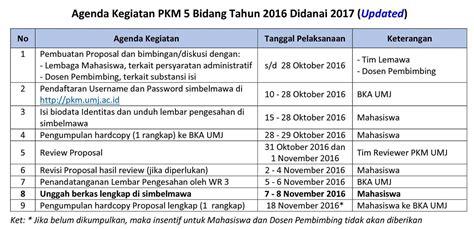 tips membuat jadwal kegiatan sehari hari jadwal kegiatan pkm 2016 didanai 2017 updated program