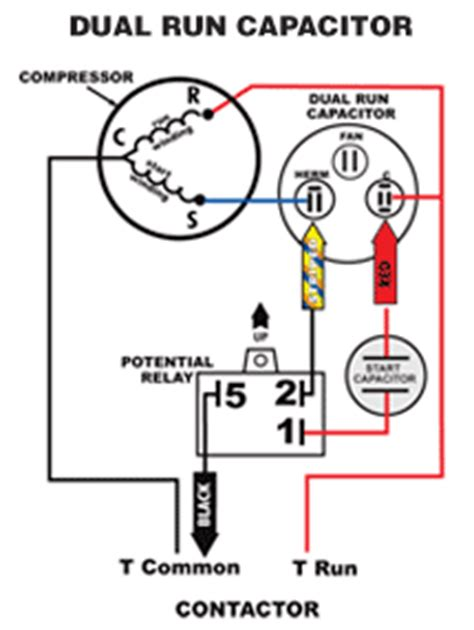 ac motor wiring and capacitor use wiring diagram for an air conditioner capacitor fixya