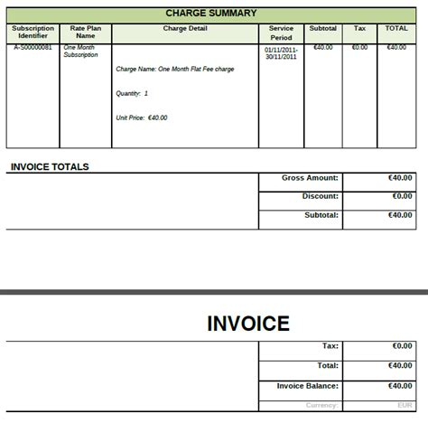 european invoice template how do i handle multi currency in zuora zuora