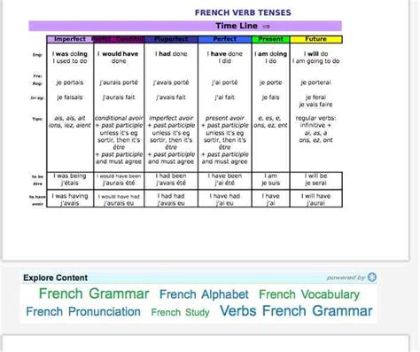 libro talk french grammar number names worksheets 187 french language worksheets free printable worksheets for pre