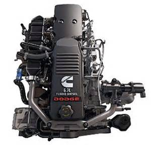 Dodge Diesel Engine Buy Remanufactured 2002 2008 Dodge Ram Engines Now