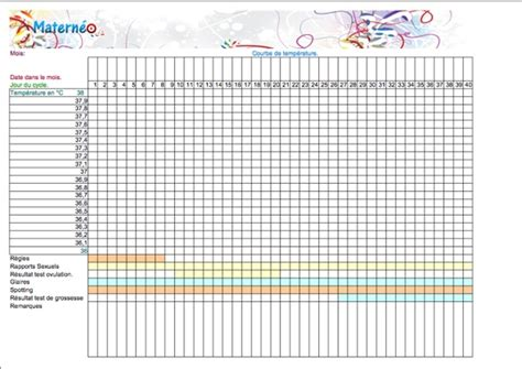 Calendrier Ovulation En Ligne Pin Ovulation Courbe Temperature On