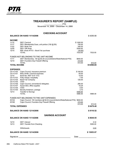 The Treasurer S Report Aab Blog Treasurer S Report Template Non Profit