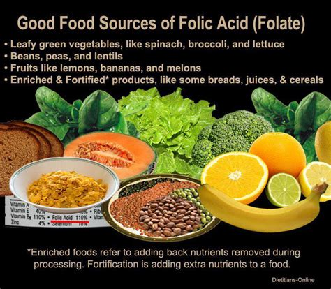 best sources of folic acid sources of folic acid folate we health education