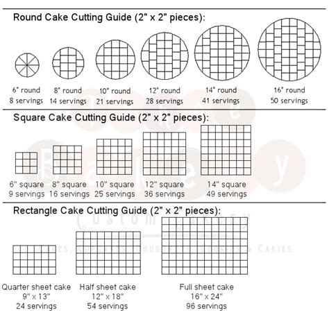 Wilton Sheet Cake Cutting Guide Pictures to Pin on Pinterest   PinsDaddy