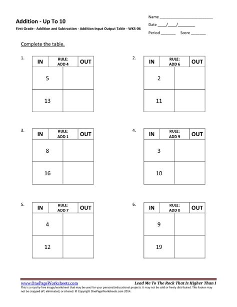 Input Output Worksheets by 3rd Grade Math Input Output Tables Worksheets 1000