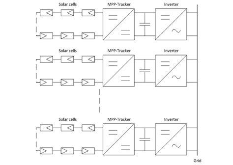 solar inverter diagram dolgular