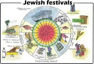 2018 Calendar Israel New Year Calendar 2017 Printable Calendar Templates