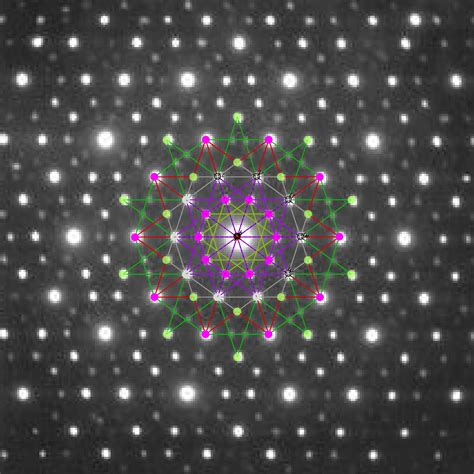 pattern theory of everything theoryofeverything 187 blog archive 187 ho mg zn quasicrystal