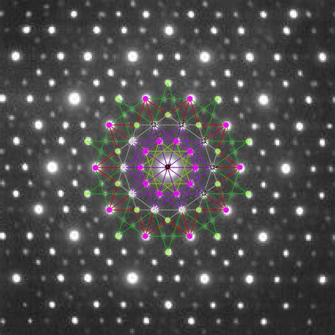 pattern theory pattern theory of everything theoryofeverything 187 blog