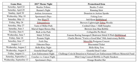 theme nights list thrilling theme nights headed to miller park cait covers