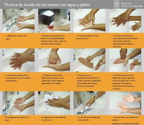 Cabinet Handles Kitchen by Lavado De Manos Oms Image Mag
