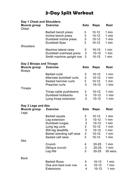 Nourishing Routine For by 3 Day Workout Plan For Beginners Most Popular