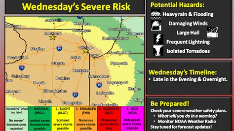 more heavy rain damaging storms expected to hit wednesday