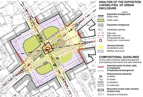 urban design definition pdf urban space recognition urban design pinterest urban