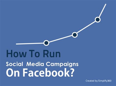 how to run maxbounty caigns on social media best method 2017 how to run social media caigns on facebook