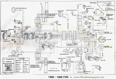 chopper harley davidson wiring diagrams wiring diagrams