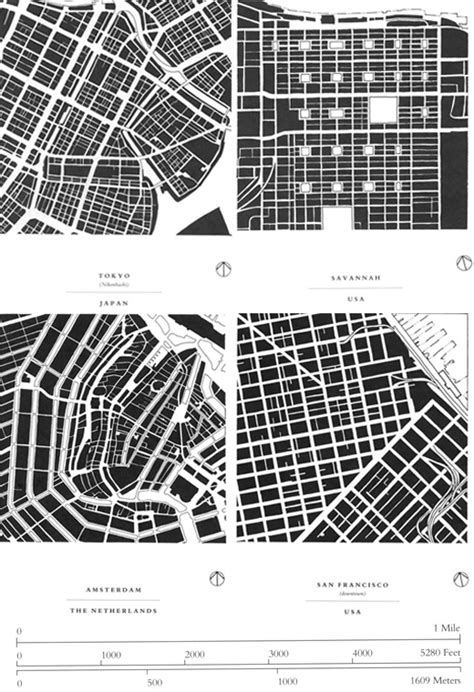 urban design definition pdf grand reductions 10 diagrams that changed city planning