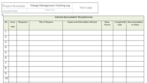 Monitor And Control Project Work Templates Project Management Templates Change Management Template Excel
