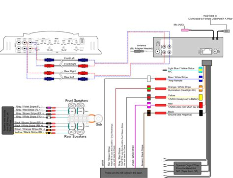 car sound system wiring diagram fitfathers me