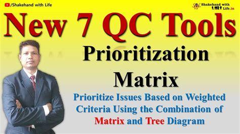 prioritization matrices  tqm   qc tools  management planning tools lean  sigma