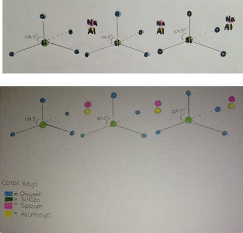 Molecule Drawer by Molecule Drawing The Chemistry Of Jadeite