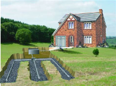 The Godfrey House Plan the importance of a proper septic design in ct