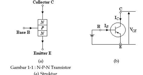 cara menggunakan transistor sebagai saklar elektronik kesimpulan transistor sebagai saklar elektronik 28 images elektro gazebo fungsi dasar