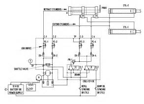 patent us7926410 hydraulic circuit for synchronized horizontal extension of cylinders