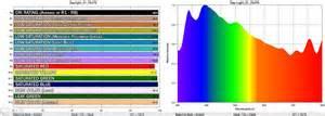 color rendering led color rendering database testing procedures 2015