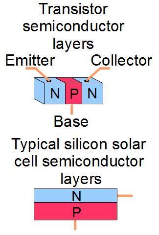 transistor jengkol sebagai solar cell how to make a solar cell diy solar cell using a 2n3055 power transistor