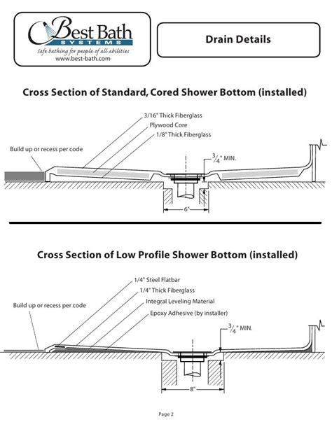 trench drain section floor drain detail at vinyl floor google search floor