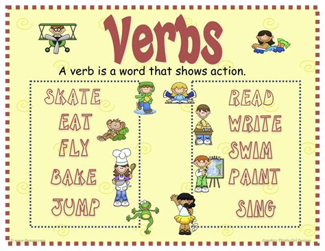 printable verb poster a verb is a word that describes an action or occurrence or