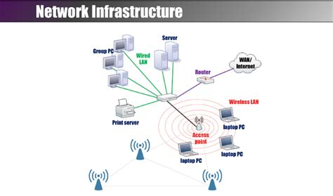 home network infrastructure design 28 images network